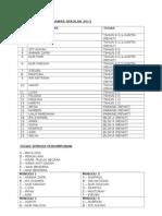 Jadual Tugas Pengawas Sekolah 2013