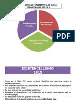 Influencias Fundamentales PG