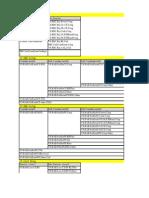 Cssr&Cdr Guideline