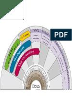 2013 02 07 Qualification Levels Diagram