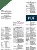 Debian GNU/Linux Reference Card
