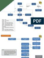 57302949-Identity-Management-V1.pdf