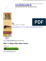 Nifty vs Bank Nifty Ratio Charts