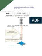 Cartas de voo e aproximações com os diversos detalhes