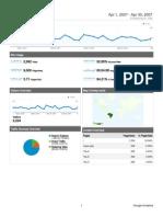Analytics Portatil.jaca.Com.br 200704 Dashboard Report)