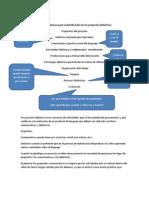 Elementos básicos para la planificación de los proyectos didácticos
