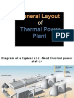 qiuck explanation Layout of Thermal Plant