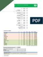 Calcolo età media - Lega Pro 1°Divisione Gir.A - 1° giornata - 2013-14