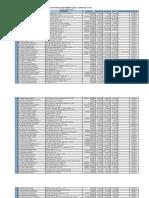 Copia de Lista de Notarios de La Paz Capital - El Alto - Provincias 2010