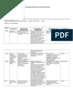 Modelo Planificacion Mensual Primero Medio