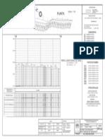 perfil longitudinal del canal - plano planta y perfil A1
