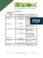 Las Principales Teorias Administrativas y Sus Principales Enfo