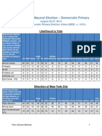 amNewYork - News 12 poll, NYC Democratic primary voters (part 2)