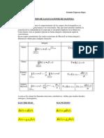Ecuaciones de Maxwell 1.4.1