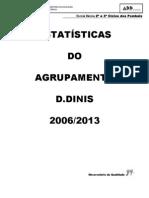 Estatísticas do Agrupamento D.Dinis 2006-2013 2