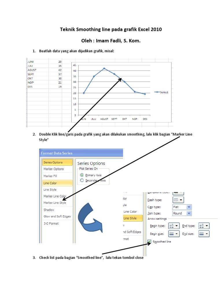 Teknik Smoothing line pada grafik Excel 2010 docx