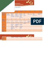 Cuadro Comparativo Sistemas Operativos