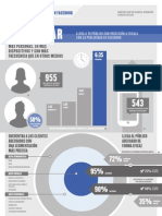 The Power of Facebook Infographic Spanish