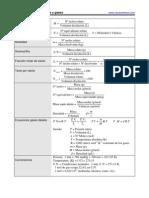 Formulas Quimica