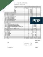 Kas Keuangan Anak Yatim Dan Dhuafa Bulan Agustus 2013