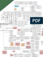 mindmap.pdf