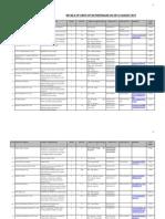 List of Automobile (2)