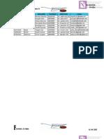 Actividad 1 Explorando Microsoft Excel 2010