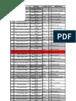 Tirage Lot2009 PDF