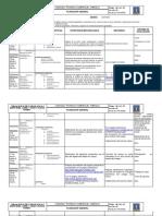 RG-GA-02 Planeador Semanal grado octavo primer período matematicas.docx