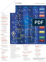 Certification Roadmap Full Color (11x17)