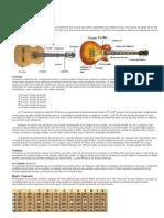 Curso Completo de Metal Guitar by Moffeta