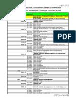 estrutura_detalhada_CNAE_20