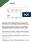Digital Communication Basic