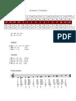 Disposicion Armonica Cromatica