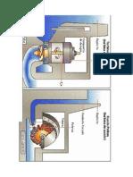 Turbinas Accion & Reaccion