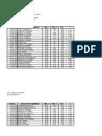Notas Bioquimica y Enfermeria
