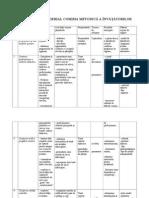 Plan Managerial Comisia Metodica a Invatatorilor