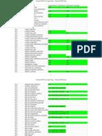 Tempest AWS Coverage Gaps - Tempest AWS Gaps.pdf