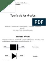 Teoría de los diodos