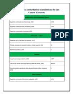 Cifras de las actividades económicas de san Cosme Xaloztoc