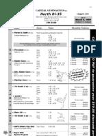 North IH 35 Class Schedule