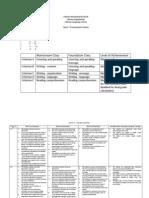 Y7-9 Criteria Translation With Boundaries