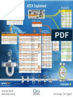 ATEX Explained.pdf