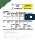 Matrikulasi S2 MIP Statistika_03.Peluang