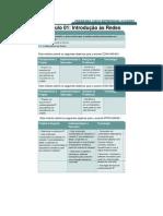 Modulo 1 - Conceitos Basicos de Redes