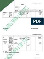 18 .Mengintegrasikan Basis Data Dengan Sebuah WEb