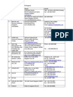 Daftar Perusahaan Indonesia Di Singapore