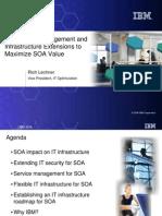 IMS IBM