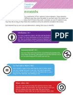 What are the Creative Commons licences? facts heet