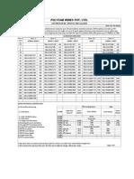 Polycab Price List